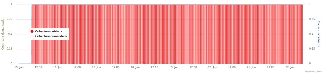 Image 2020-06-08 at 5.19.44 PM.png